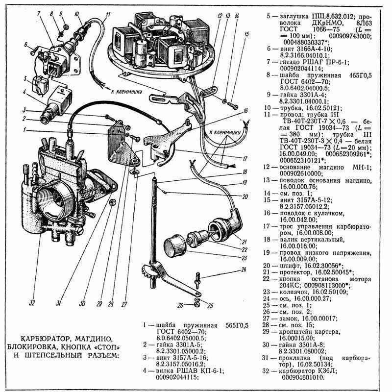 чертежи лодочного мотора нептун