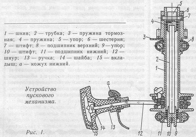 Моторы « Ветерок - 12 »