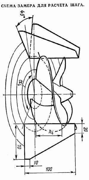 калькулятор расчета гребного винта