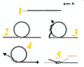 рыболовные узлы для нахлыста