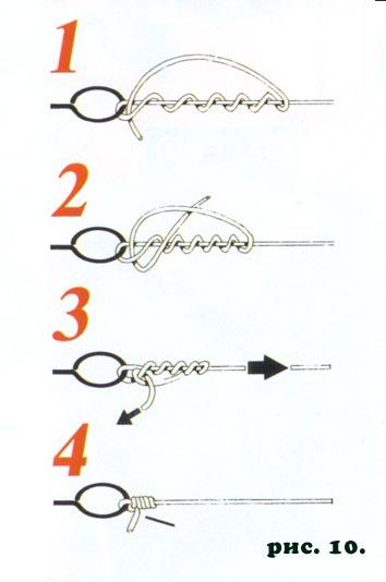 Как привязать мушки для рыбалки