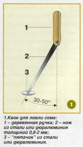 Как сделать квок на сома своими руками